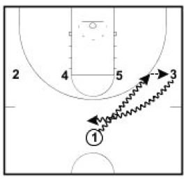 Basketball Plays Choice Stagger