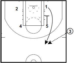 Basketball Plays Zipper up Runner