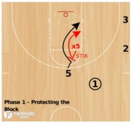 Bigs Post Defensive Drill