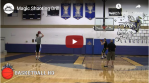 Basketball Shooting Drills Magic Shooting