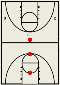 Basketball Drills Shooting with Conditioning