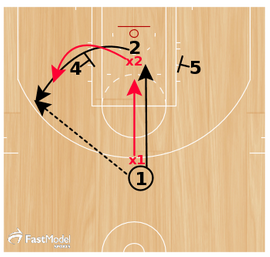 Basketball Drills Get Open Drill