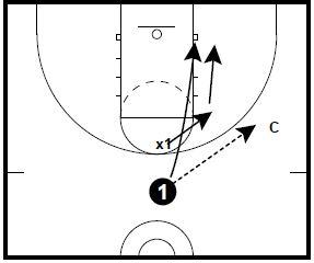 Basketball Drills 1 on 1 Jump to the Ball