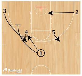 Basketball Plays Hawks Double Rip
