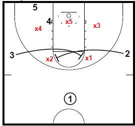 Basketball Plays Mustang Inside Screens
