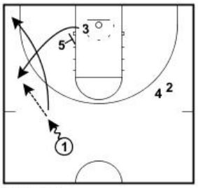 Basketball Plays Attacking Traps and Mismatches