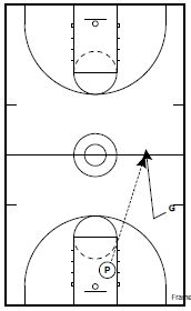 Basketball Drills: Fast Break Shooting Drills