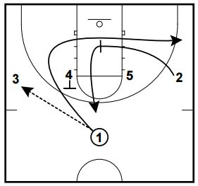 2 Michigan State 1-4 High Sets