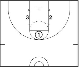 Free Throw Golf Shooting Drill