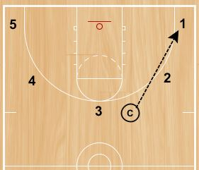 Basketball Drills UW Sue Bird Shooting