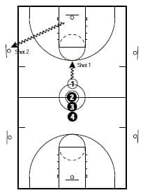 Basketball Drills: Multi-Purpose Drills