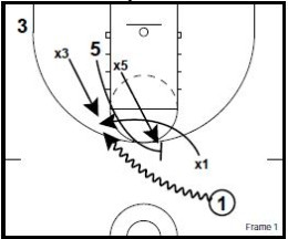 Defending Pick and Roll 5 Options