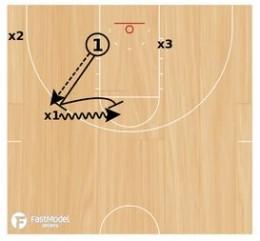Basketball Defense Beilein Walled Layups Drill