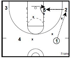 Basketball Drills Defending Low Post