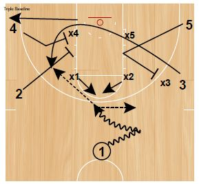 Triple Baseline Box and 1 Attack