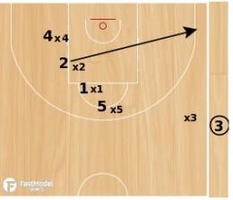 Basketball Plays: Warriors SLOB Need 3