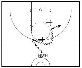 Multiple Action Skill Drills