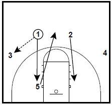 Princeton Offense Twirl Set