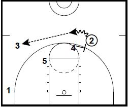 Gonzaga Swing DHO Double Screen