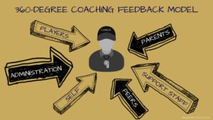 Using 360-Degree Feedback to Enhance Your Coaching