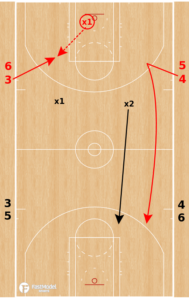 Boomers 2 on 2 Defensive Transition Drill