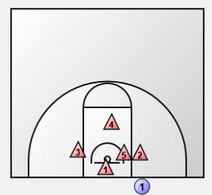 1-3-1 Defensive System