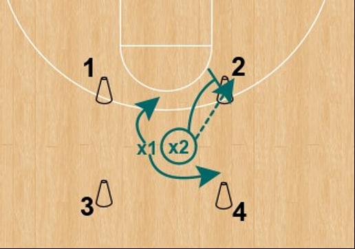 Basketbolda Tam Saha Baskısına Çıkma