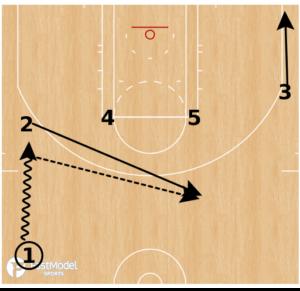 1-4 Iverson Twist Quick Hitter